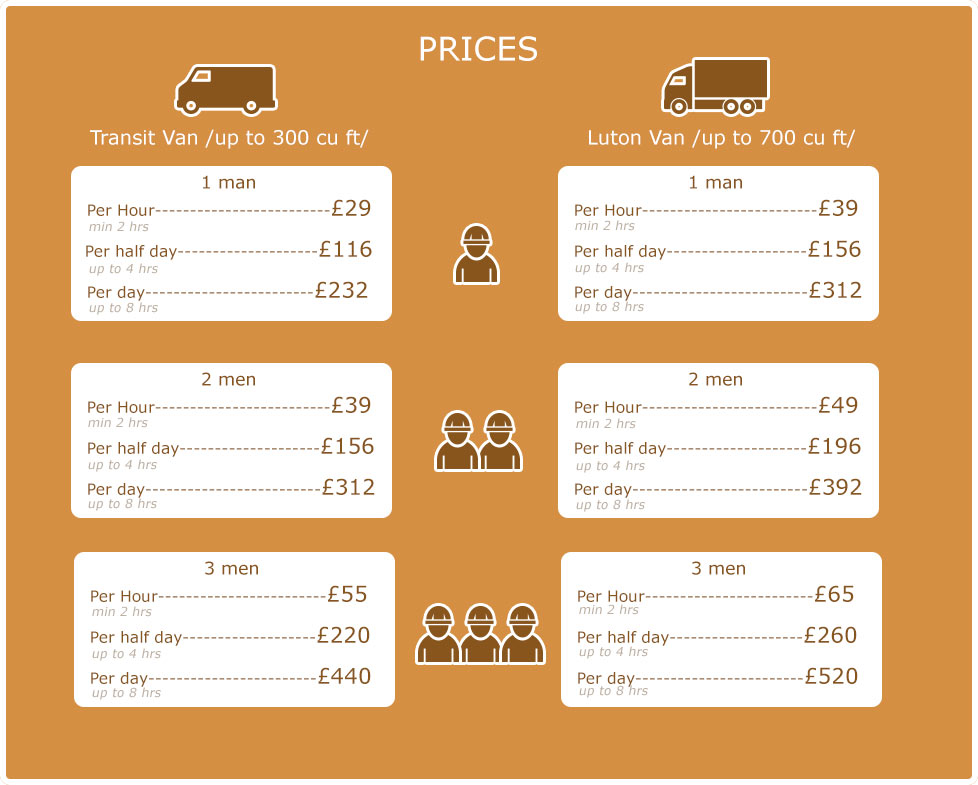 great prices for domestic removals across w5 district